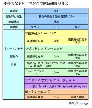 090312honkakukyoudo.jpg