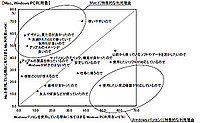 20081003-00000083-zdn_n-sci-thum-000.jpg